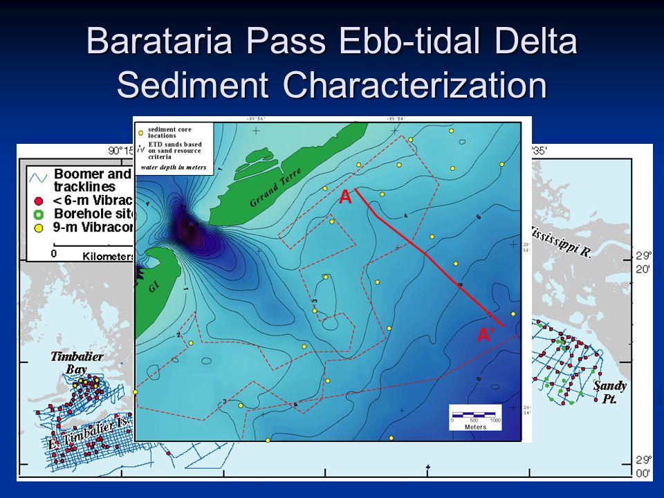 Barataria Pass Ebb-tidal Delta Sediment Characterization A A'
