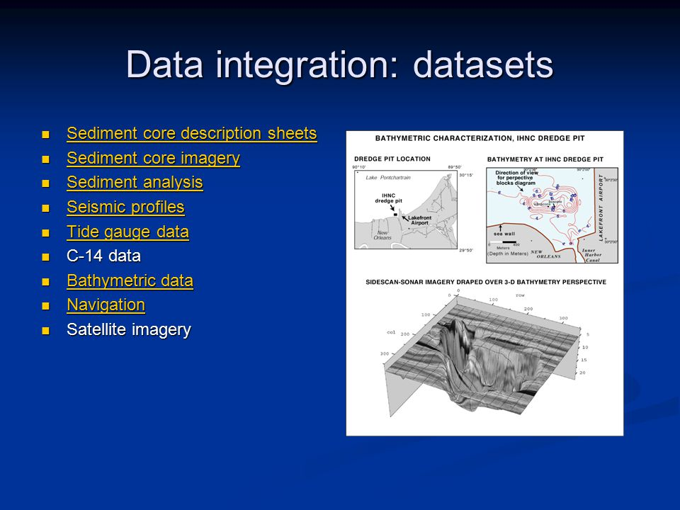 Data integration: datasets Sediment core description sheets Sediment core description sheets Sediment core description sheets Sediment core description sheets Sediment core imagery Sediment core imagery Sediment core imagery Sediment core imagery Sediment analysis Sediment analysis Sediment analysis Sediment analysis Seismic profiles Seismic profiles Seismic profiles Seismic profiles Tide gauge data Tide gauge data Tide gauge data Tide gauge data C-14 data C-14 data Bathymetric data Bathymetric data Bathymetric data Bathymetric data Navigation Navigation Navigation Satellite imagery Satellite imagery