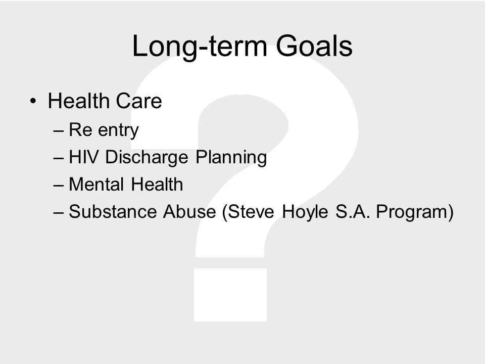 Long-term Goals Health Care –Re entry –HIV Discharge Planning –Mental Health –Substance Abuse (Steve Hoyle S.A. Program)