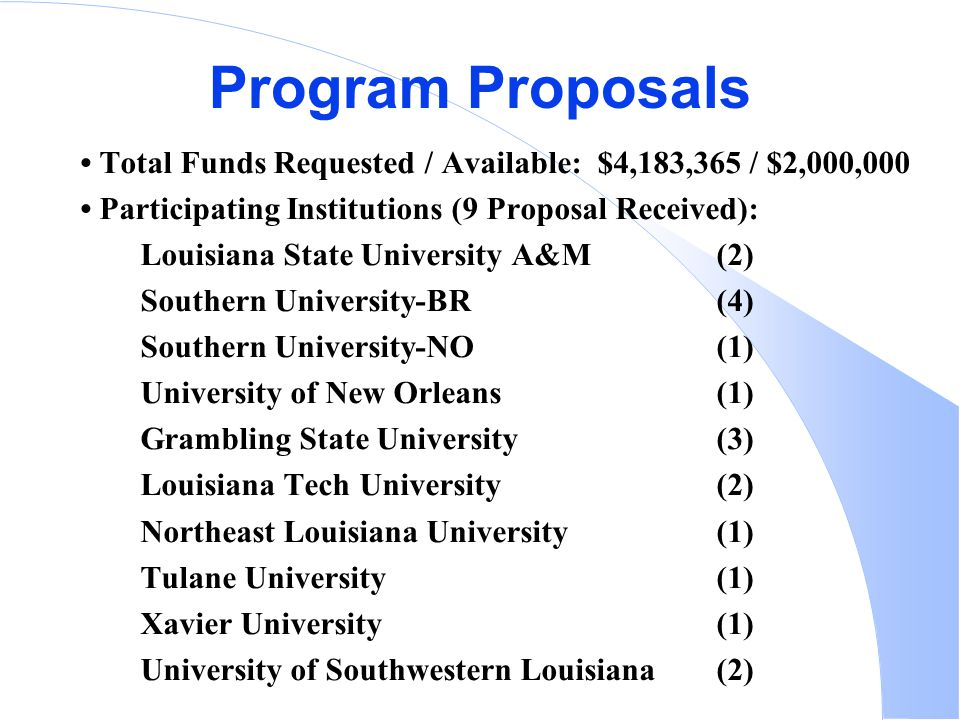 Total Funds Requested / Available: $4,183,365 / $2,000,000 Participating Institutions (9 Proposal Received): Louisiana State University A&M (2) Southern University-BR(4) Southern University-NO(1) University of New Orleans(1) Grambling State University(3) Louisiana Tech University(2) Northeast Louisiana University(1) Tulane University(1) Xavier University(1) University of Southwestern Louisiana (2) Program Proposals
