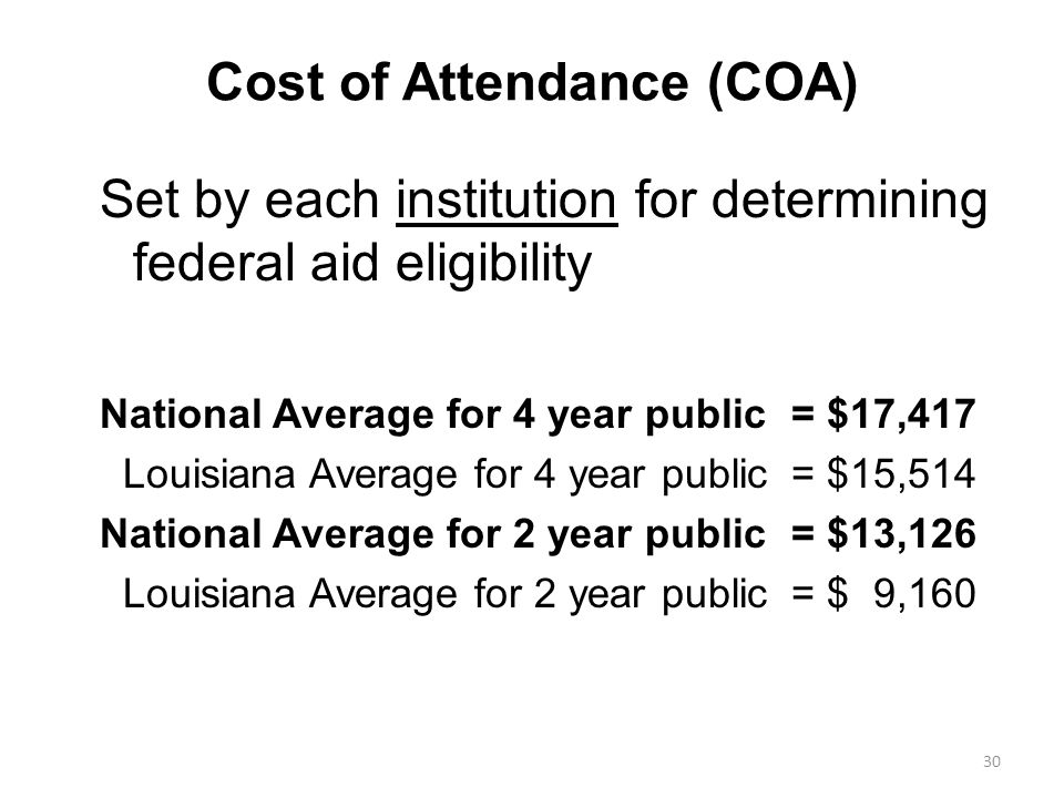 Cost of Attendance (COA) Set by each institution for determining federal aid eligibility National Average for 4 year public = $17,417 Louisiana Average for 4 year public= $15,514 National Average for 2 year public = $13,126 Louisiana Average for 2 year public = $ 9,160 30