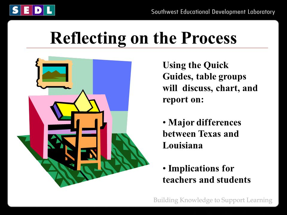 Reflecting on the Process Using the Quick Guides, table groups will discuss, chart, and report on: Major differences between Texas and Louisiana Impli