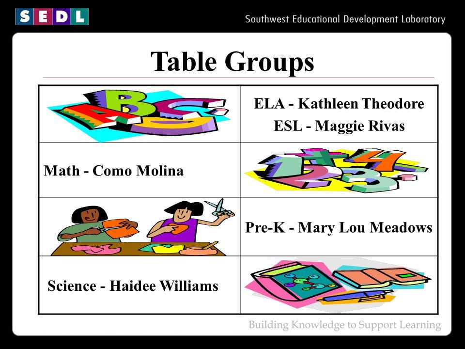 Table Groups ELA - Kathleen Theodore ESL - Maggie Rivas Math - Como Molina Pre-K - Mary Lou Meadows Science - Haidee Williams