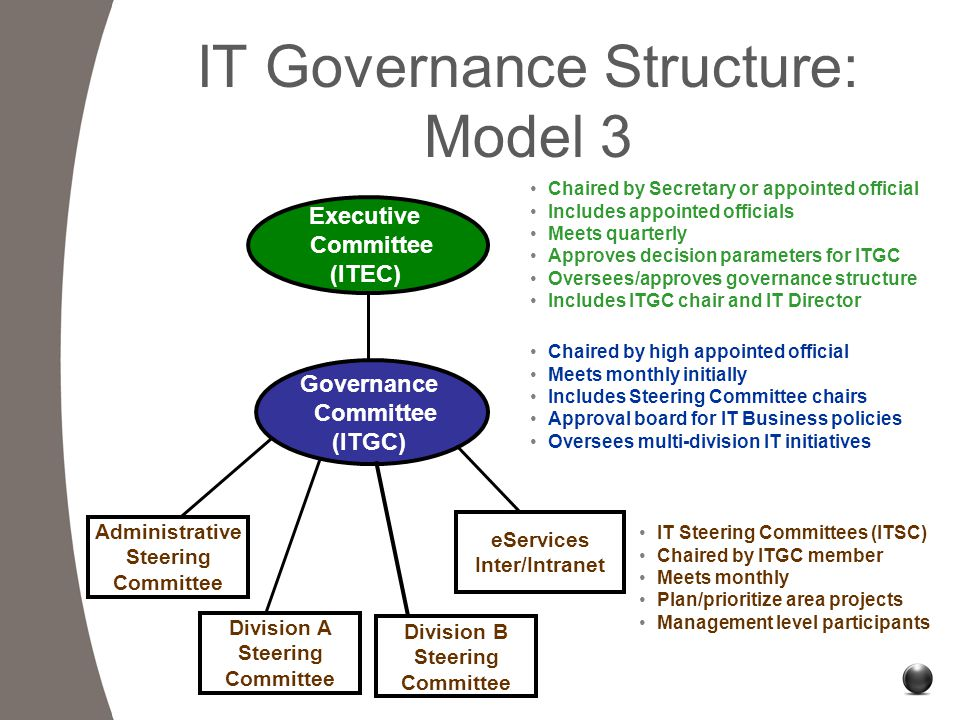 IT Governance Structure: Model 3 Executive Committee (ITEC) Chaired by high appointed official Meets monthly initially Includes Steering Committee chairs Approval board for IT Business policies Oversees multi-division IT initiatives IT Steering Committees (ITSC) Chaired by ITGC member Meets monthly Plan/prioritize area projects Management level participants Governance Committee (ITGC) Chaired by Secretary or appointed official Includes appointed officials Meets quarterly Approves decision parameters for ITGC Oversees/approves governance structure Includes ITGC chair and IT Director Administrative Steering Committee Division A Steering Committee Division B Steering Committee eServices Inter/Intranet