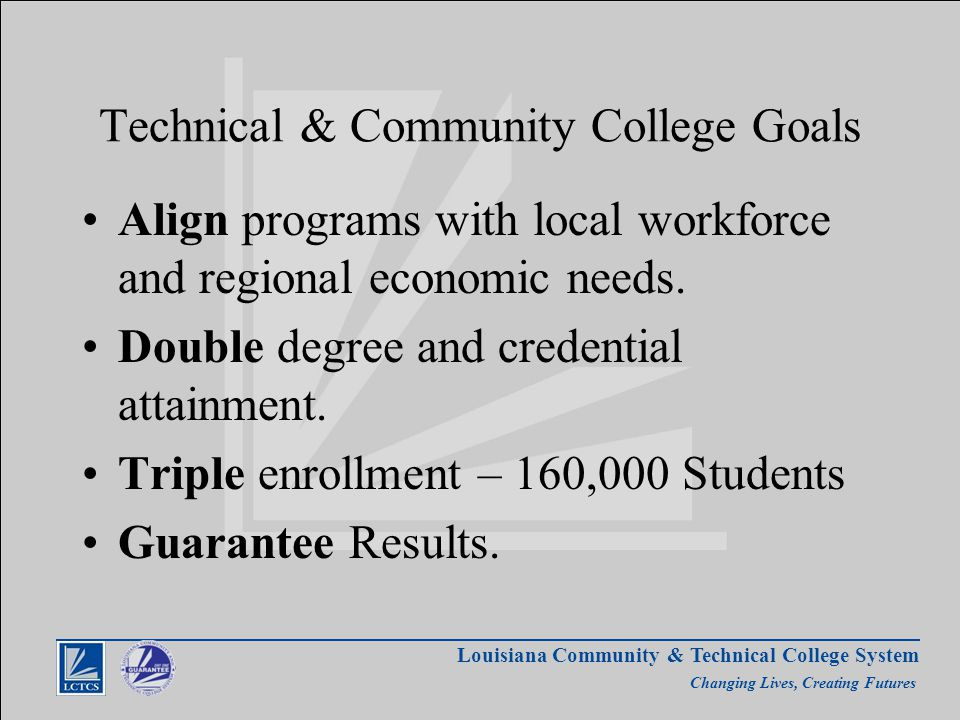 Louisiana Community & Technical College System Changing Lives, Creating Futures Technical & Community College Goals Align programs with local workforce and regional economic needs.