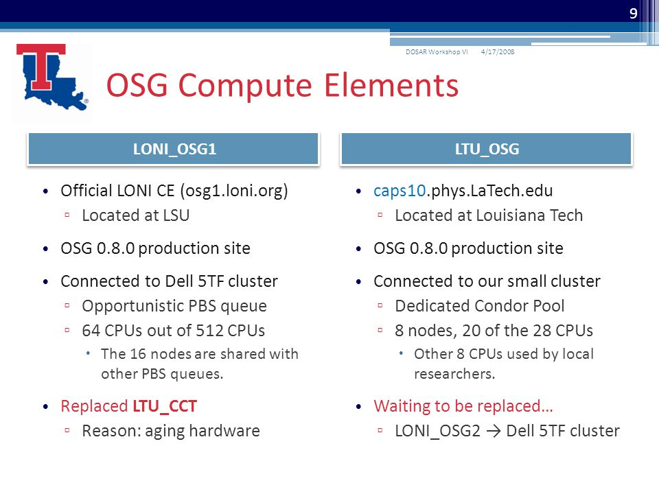 OSG Compute Elements LONI_OSG1 LTU_OSG Official LONI CE (osg1.loni.org) ▫Located at LSU OSG 0.8.0 production site Connected to Dell 5TF cluster ▫Opportunistic PBS queue ▫64 CPUs out of 512 CPUs  The 16 nodes are shared with other PBS queues.