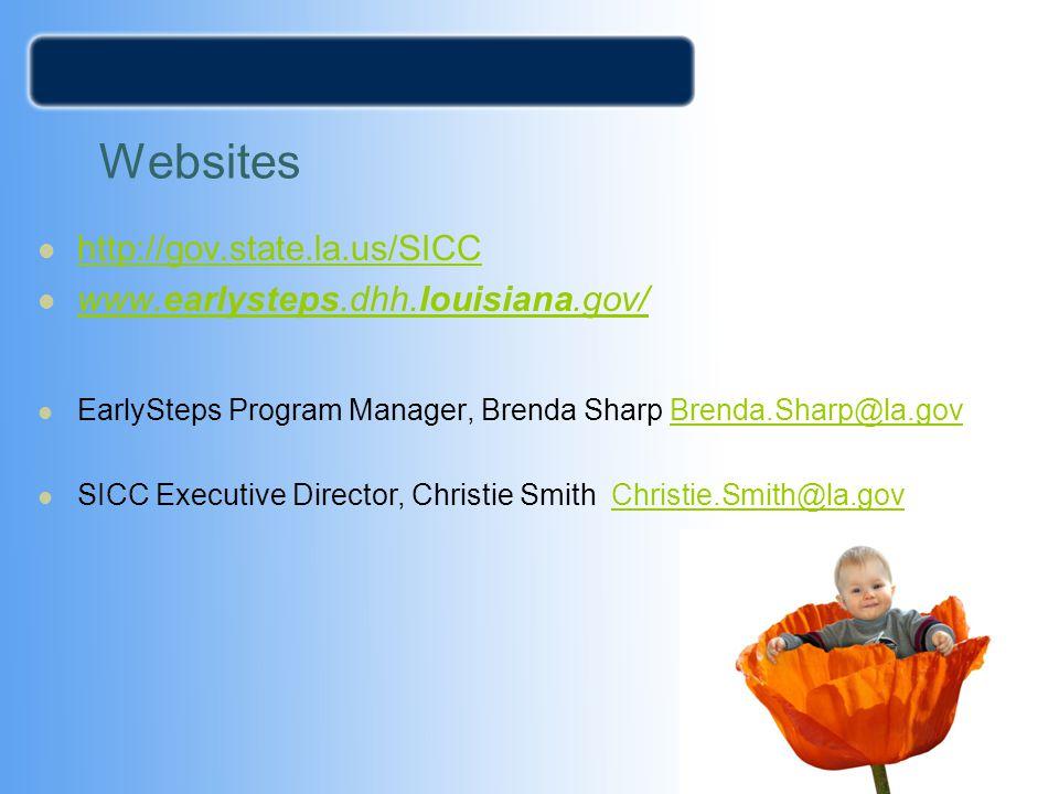 Websites http://gov.state.la.us/SICC www.earlysteps.dhh.louisiana.gov/ www.earlysteps.dhh.louisiana.gov/ EarlySteps Program Manager, Brenda Sharp Brenda.Sharp@la.govBrenda.Sharp@la.gov SICC Executive Director, Christie Smith Christie.Smith@la.govChristie.Smith@la.gov