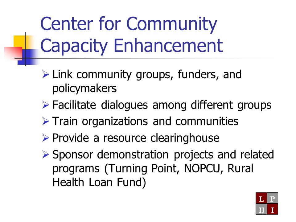Center for Applied Population- Based Research  Conduct research to identify specific modifiable factors that influence health  Conduct demonstration trails of health improvement interventions in selected communities, with an evaluation component to determine their effectiveness  Develop recommendations for public health programs based on the results of this research  Communicate the results of the research with key groups