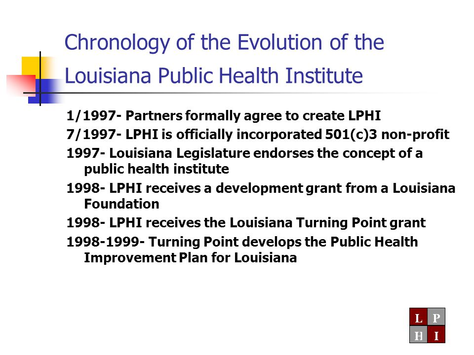 Chronology of the Evolution of the Louisiana Public Health Institute 1993- Leadership of DHH/OPH discusses creation of LPHI 1996- DHH/OPH conducts a comparative study of other states' public health institutes 7/1996-1/1997- Planning team (DHH/OPH, LSU Health Sciences Center, Tulane University School of Public Health and Tropical Medicine, Southern University Cooperative Extension Service and the College of Pharmacy of Xavier University) develops the concept and structure of a public health institute