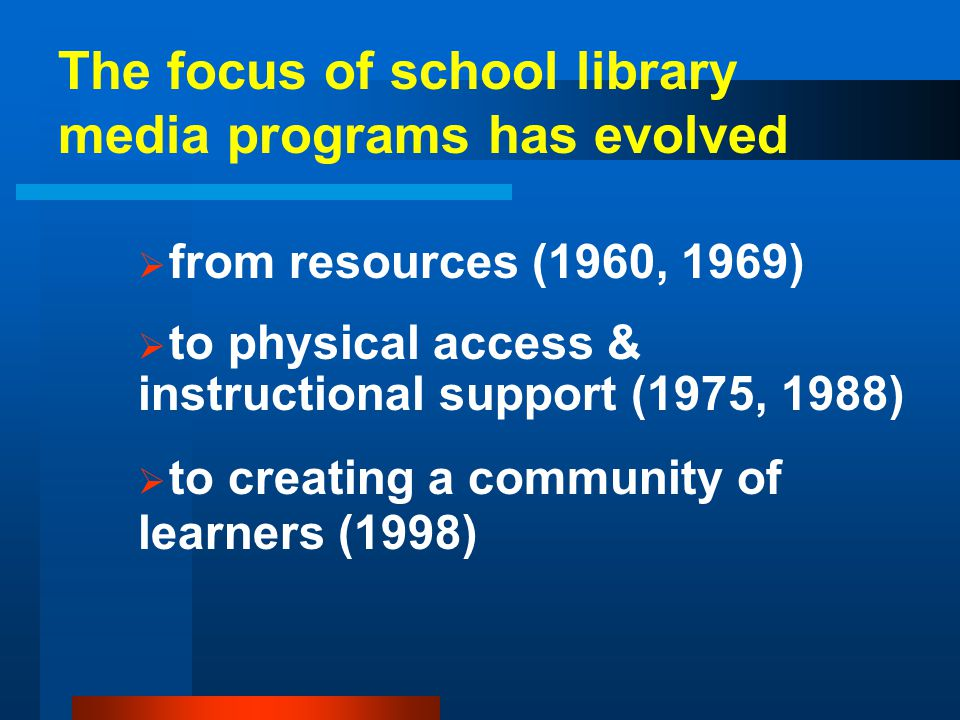 The focus of school library media programs has evolved  from resources (1960, 1969)  to physical access & instructional support (1975, 1988)  to cr