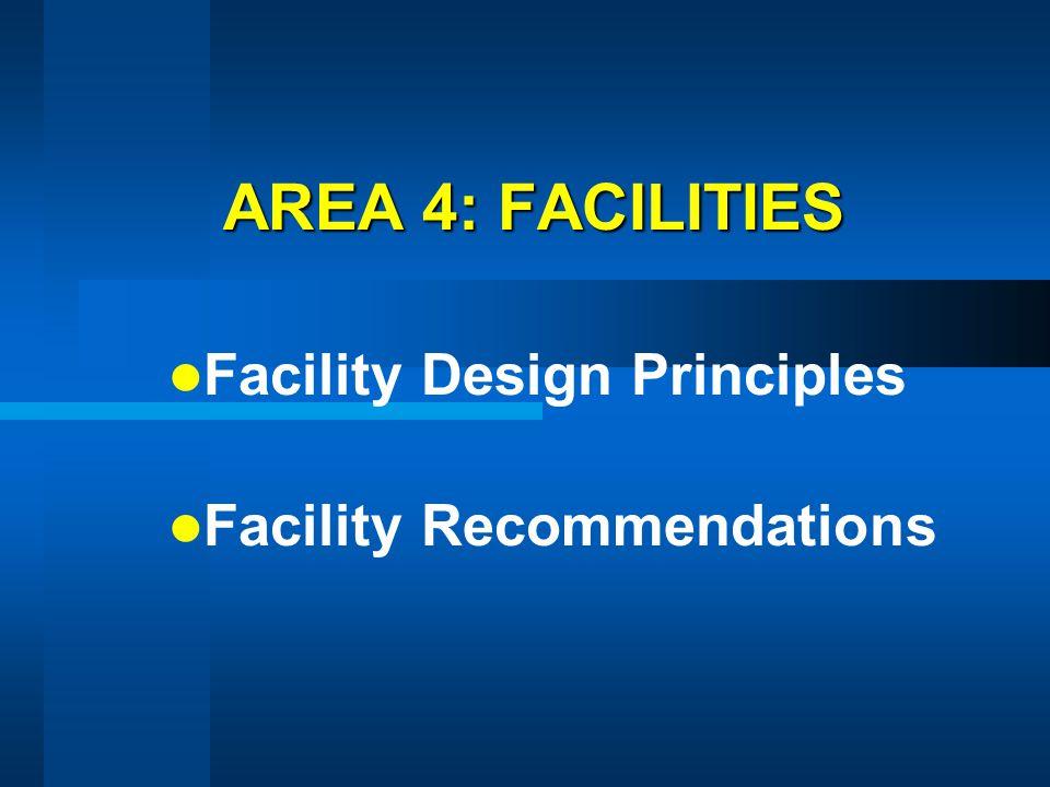 AREA 4: FACILITIES Facility Design Principles Facility Recommendations