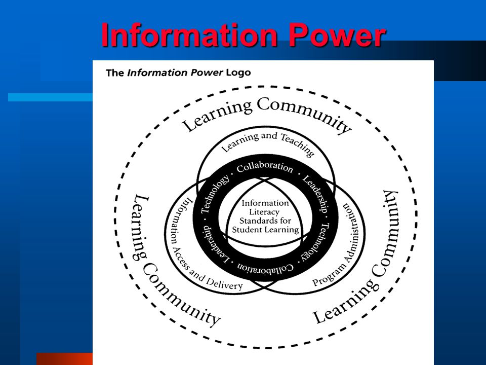 FOCUS TOPIC Information Technology