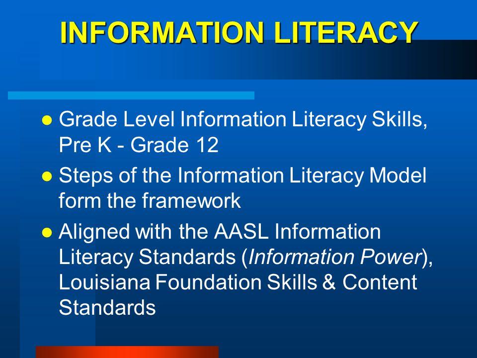 INFORMATION LITERACY Grade Level Information Literacy Skills, Pre K - Grade 12 Steps of the Information Literacy Model form the framework Aligned with