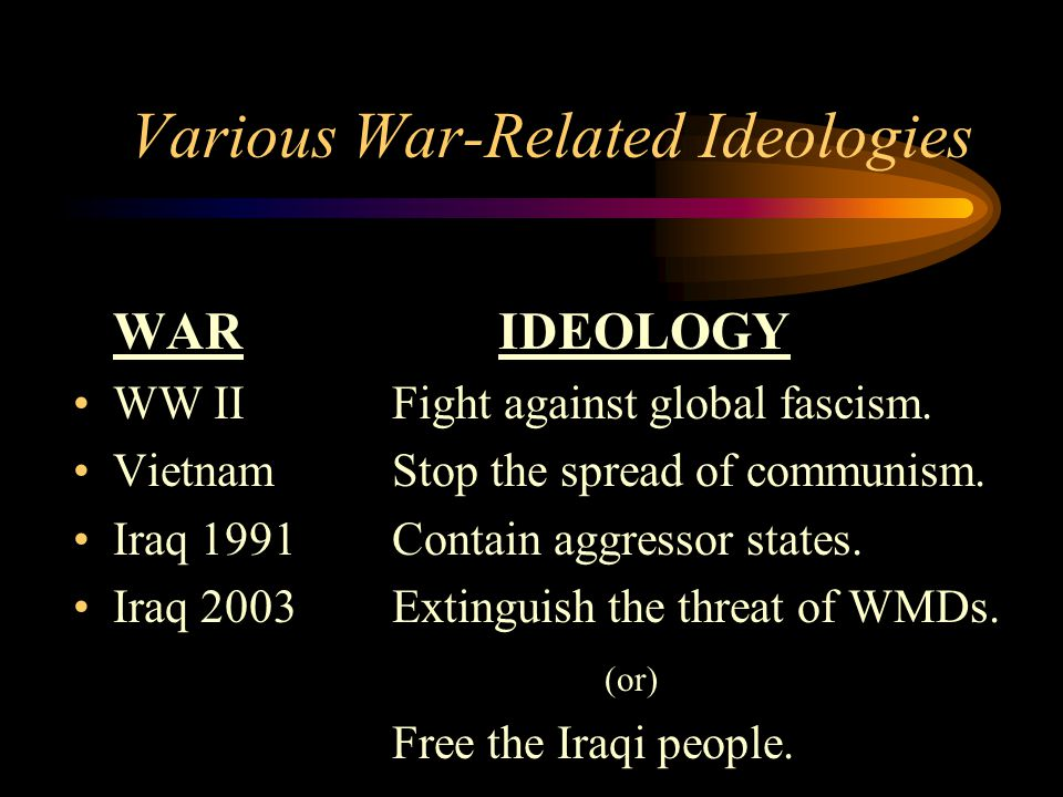 Various War-Related Ideologies WARIDEOLOGY WW IIFight against global fascism.