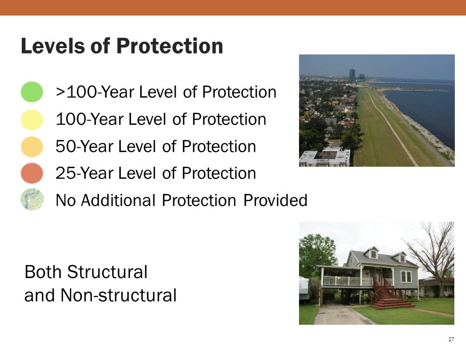 Levels of Protection 27 Both Structural and Non-structural >100-Year Level of Protection 100-Year Level of Protection 50-Year Level of Protection 25-Year Level of Protection `No Additional Protection Provided