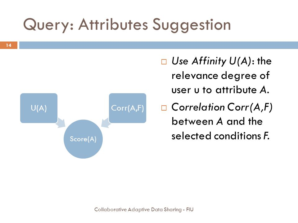 Query: Attributes Suggestion Score(A) U(A)Corr(A,F)  Use Affinity U(A): the relevance degree of user u to attribute A.