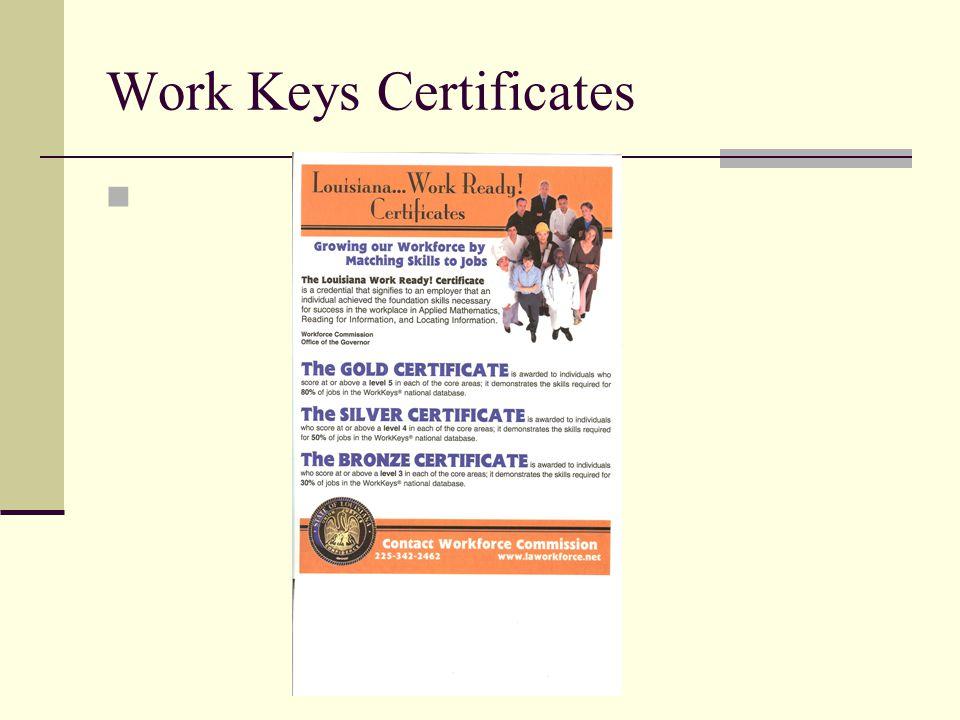 Work Keys Certificates
