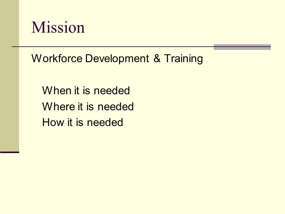 Mission Workforce Development & Training When it is needed Where it is needed How it is needed