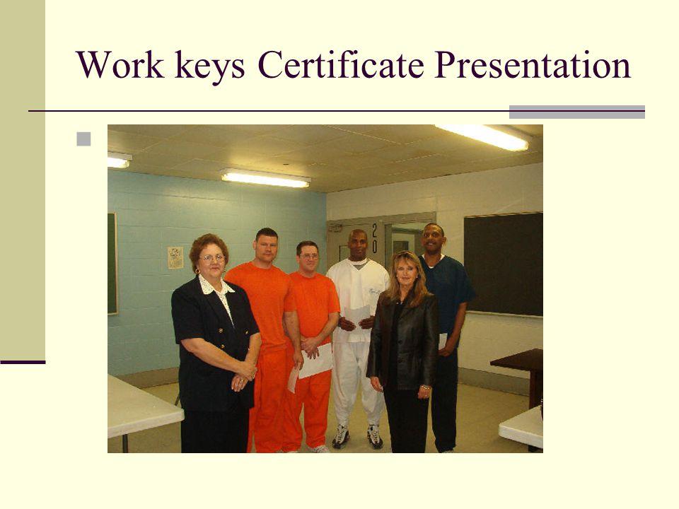 Work keys Certificate Presentation
