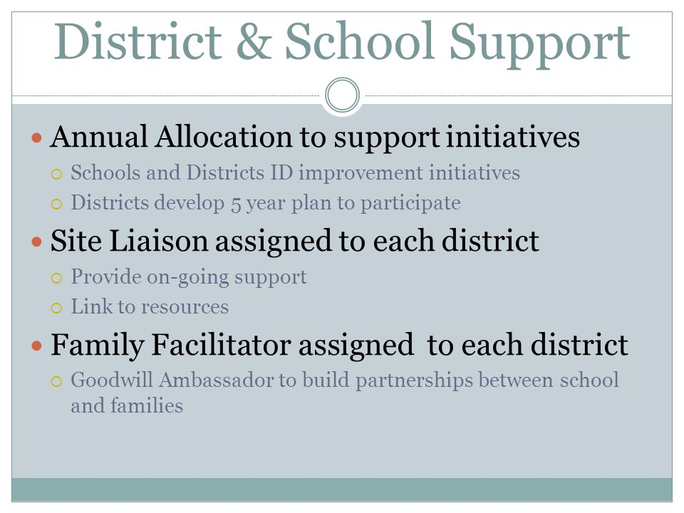 District & School Support Annual Allocation to support initiatives  Schools and Districts ID improvement initiatives  Districts develop 5 year plan to participate Site Liaison assigned to each district  Provide on-going support  Link to resources Family Facilitator assigned to each district  Goodwill Ambassador to build partnerships between school and families