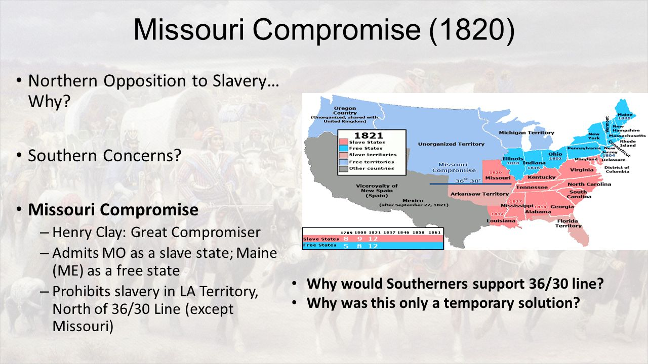 Missouri Compromise (1820) Northern Opposition to Slavery… Why.