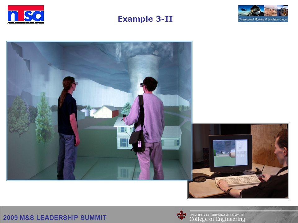 2009 M&S LEADERSHIP SUMMIT Example 3-II