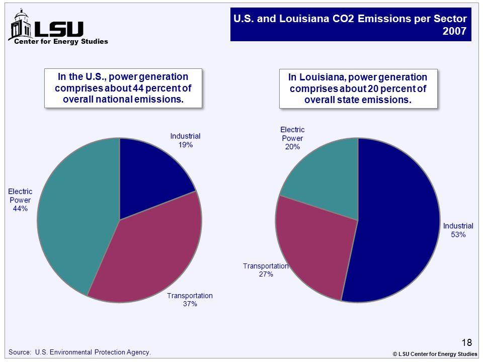 Center for Energy Studies U.S.
