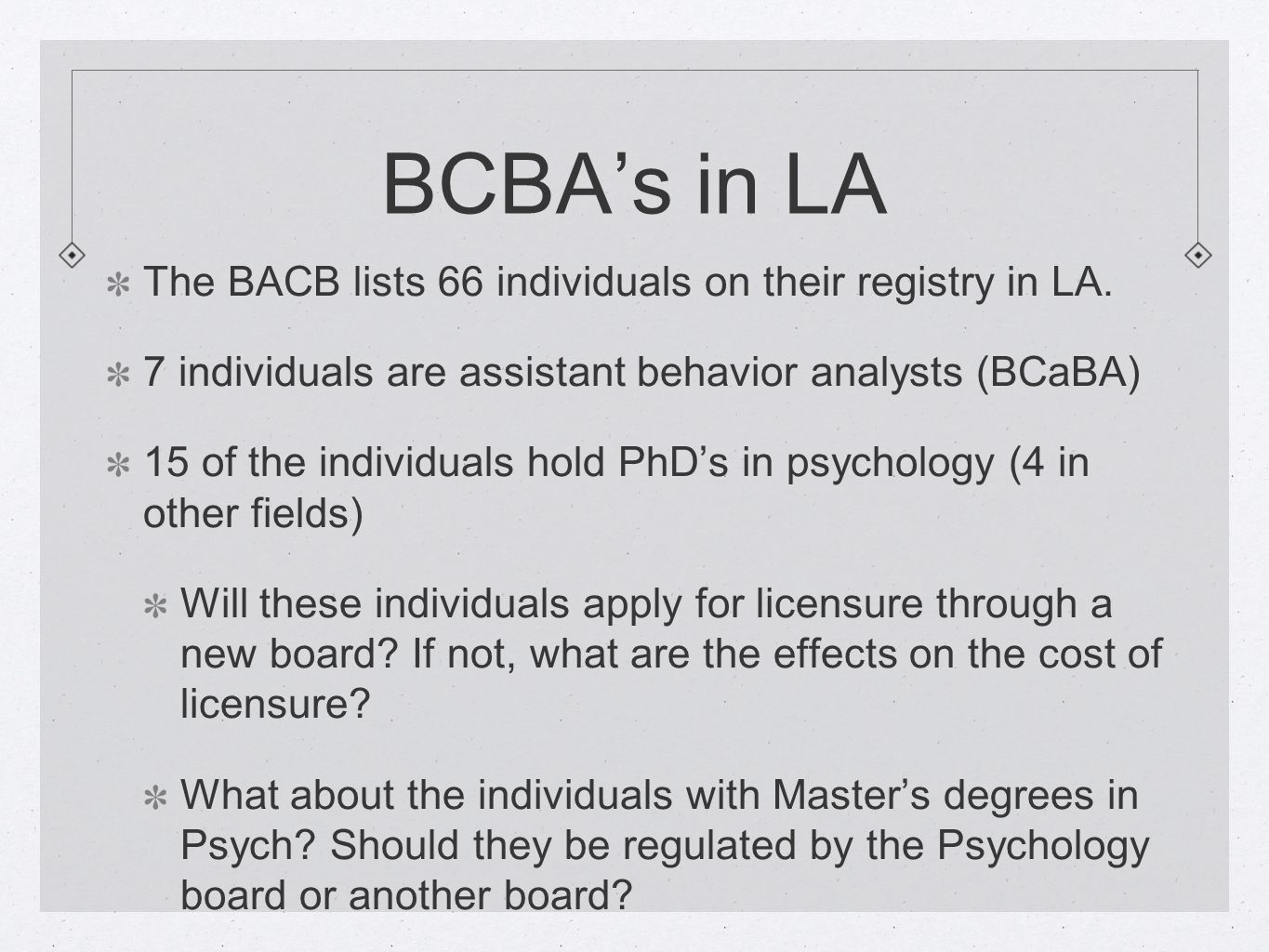BCBA's in LA The BACB lists 66 individuals on their registry in LA. 7 individuals are assistant behavior analysts (BCaBA) 15 of the individuals hold P