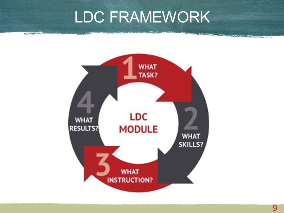 LDC FRAMEWORK 9