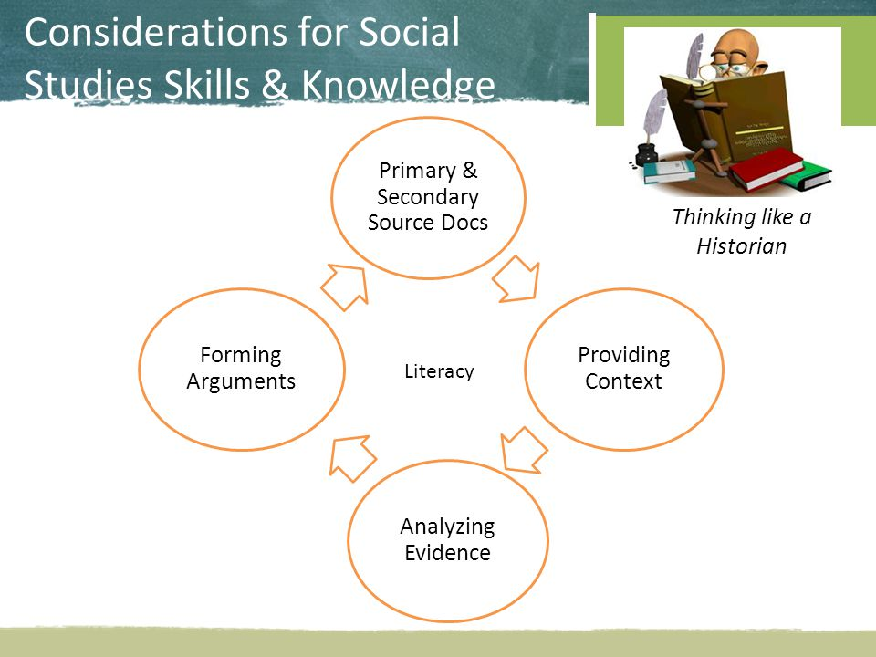 Considerations for Social Studies Skills & Knowledge Literacy Primary & Secondary Source Docs Providing Context Analyzing Evidence Forming Arguments Thinking like a Historian