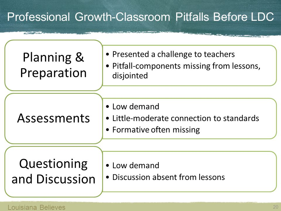 Professional Growth-Classroom Pitfalls Before LDC 20 Louisiana Believes Presented a challenge to teachers Pitfall-components missing from lessons, disjointed Planning & Preparation Low demand Little-moderate connection to standards Formative often missing Assessments Low demand Discussion absent from lessons Questioning and Discussion