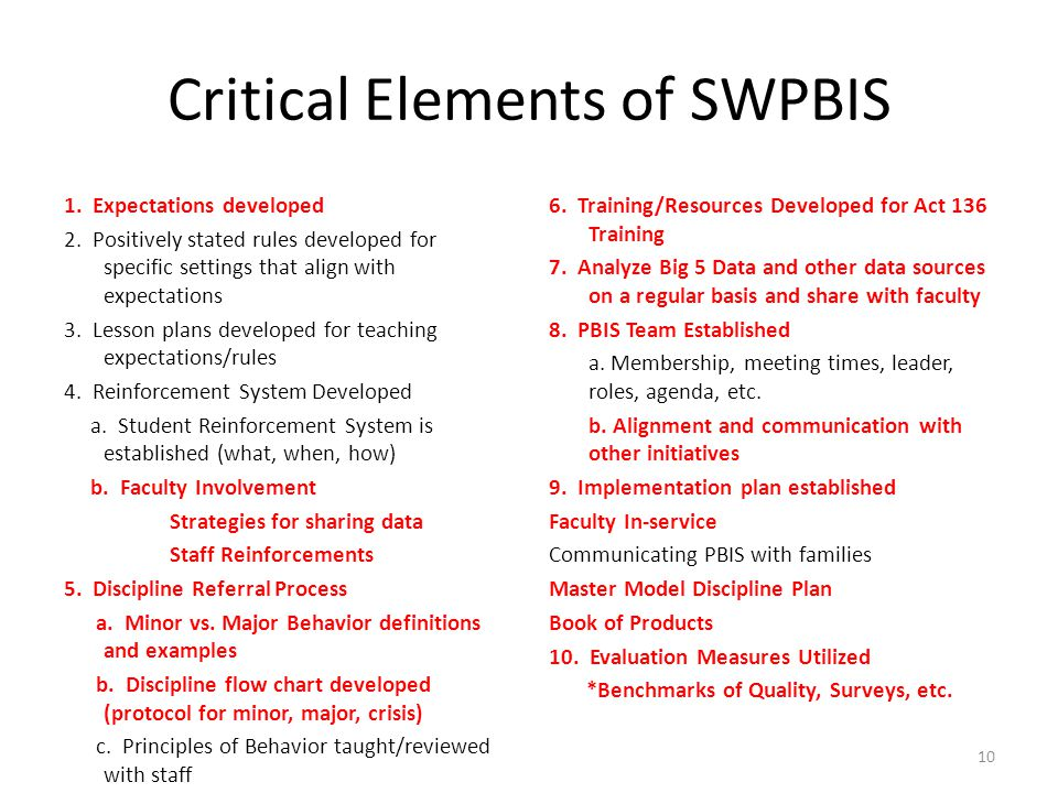 Critical Elements of SWPBIS 1. Expectations developed 2.