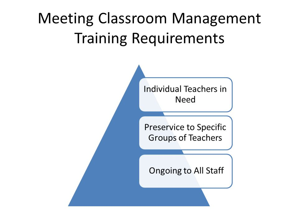 Meeting Classroom Management Training Requirements Individual Teachers in Need Preservice to Specific Groups of Teachers Ongoing to All Staff