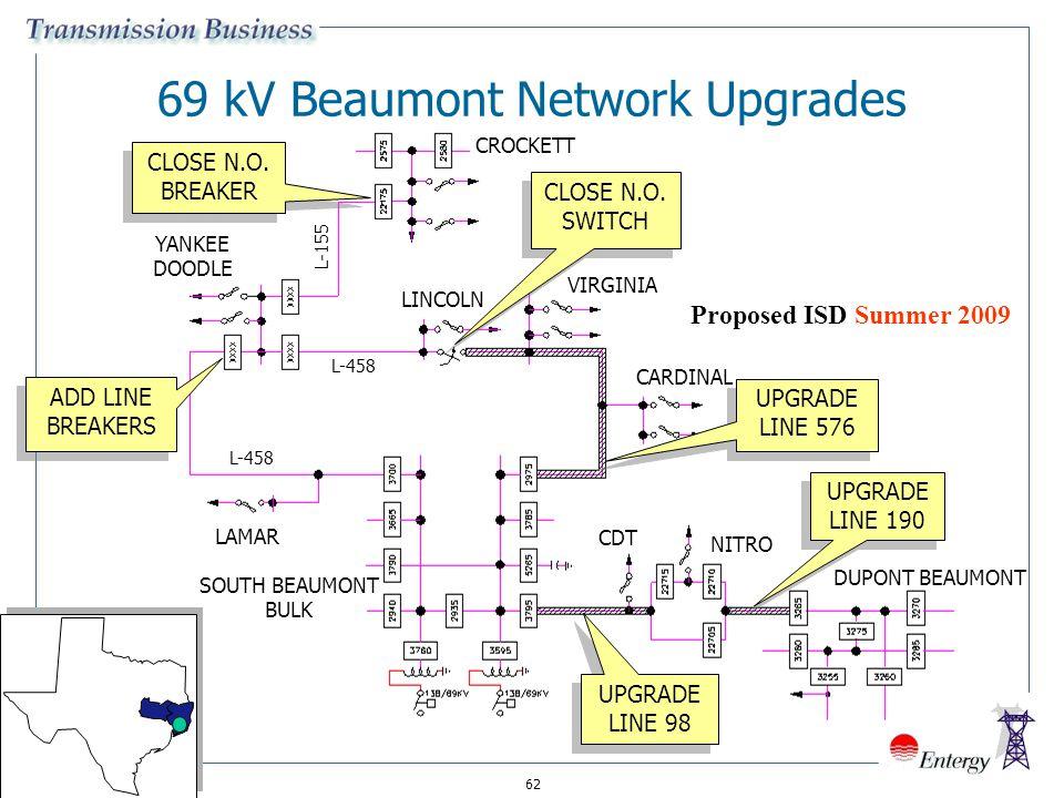 62 69 kV Beaumont Network Upgrades CARDINAL LAMAR SOUTH BEAUMONT BULK VIRGINIA LINCOLN YANKEE DOODLE CROCKETT DUPONT BEAUMONT NITRO CDT L-458 L-155 UP