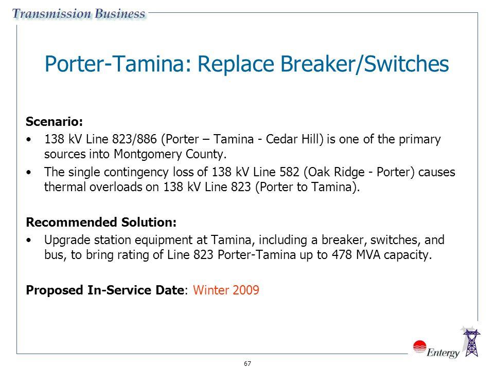 67 Porter-Tamina: Replace Breaker/Switches Scenario: 138 kV Line 823/886 (Porter – Tamina - Cedar Hill) is one of the primary sources into Montgomery