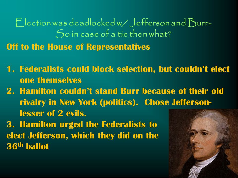 Election was deadlocked w/ Jefferson and Burr- So in case of a tie then what.
