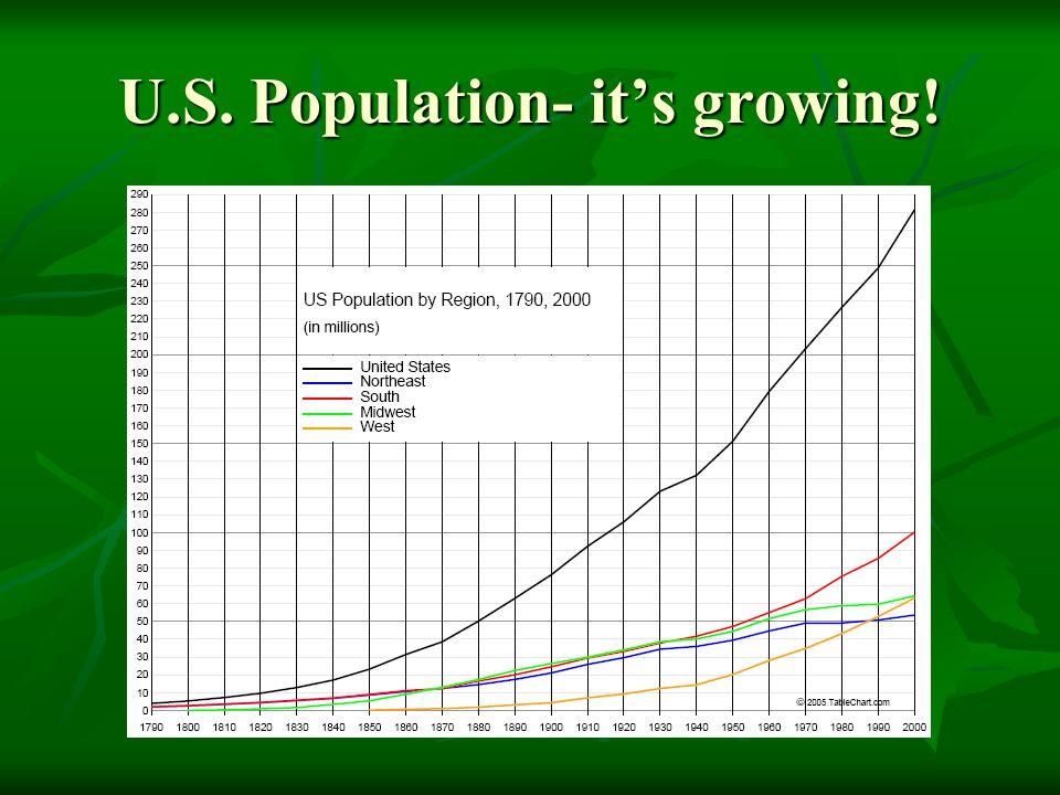 U.S. Population- it's growing!
