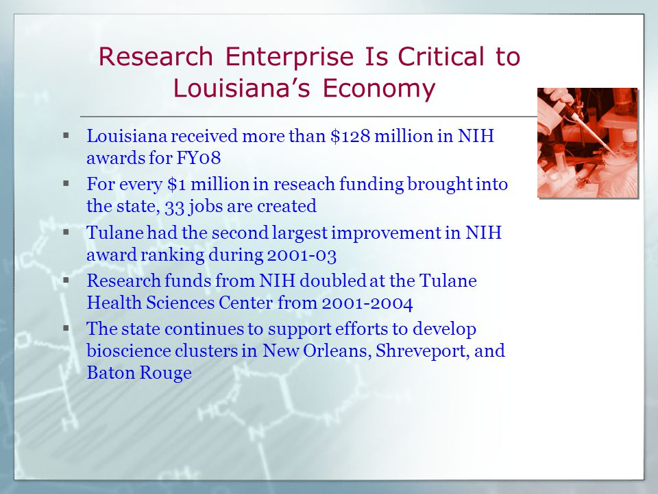 Research Enterprise Is Critical to Louisiana's Economy  Louisiana received more than $128 million in NIH awards for FY08  For every $1 million in reseach funding brought into the state, 33 jobs are created  Tulane had the second largest improvement in NIH award ranking during 2001-03  Research funds from NIH doubled at the Tulane Health Sciences Center from 2001-2004  The state continues to support efforts to develop bioscience clusters in New Orleans, Shreveport, and Baton Rouge