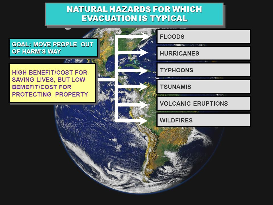 NATURAL HAZARDS FOR WHICH EVACUATION IS TYPICAL FLOODS HURRICANES TYPHOONS TSUNAMIS VOLCANIC ERUPTIONS WILDFIRES HIGH BENEFIT/COST FOR SAVING LIVES, BUT LOW BEMEFIT/COST FOR PROTECTING PROPERTY GOAL: MOVE PEOPLE OUT OF HARM'S WAY