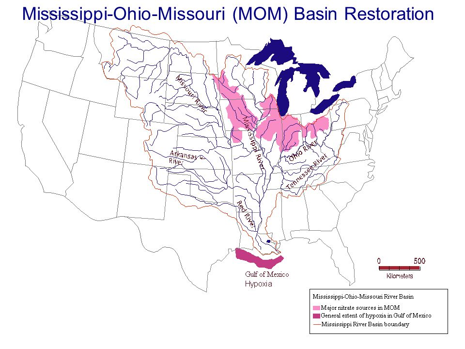 Mississippi-Ohio-Missouri (MOM) Basin Restoration