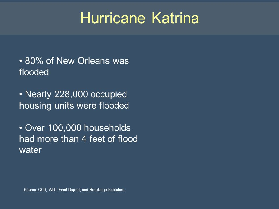 Hurricane Katrina 80% of New Orleans was flooded Nearly 228,000 occupied housing units were flooded Over 100,000 households had more than 4 feet of flood water Source: GCR, WRT Final Report, and Brookings Institution