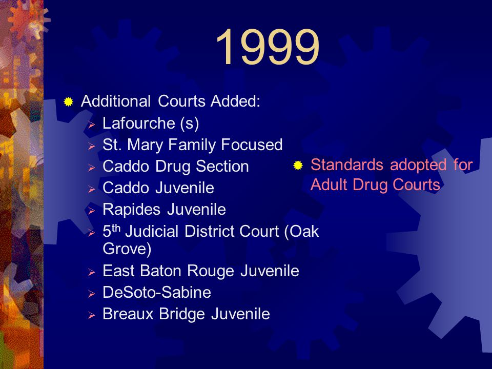 1999  Additional Courts Added:  Lafourche (s)  St.
