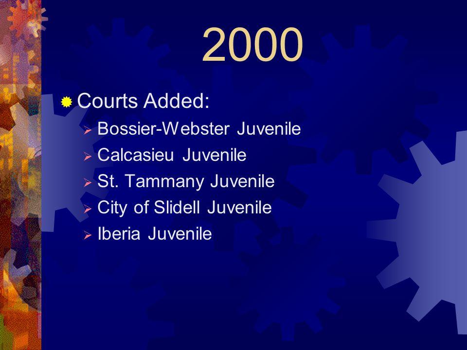 2000  Courts Added:  Bossier-Webster Juvenile  Calcasieu Juvenile  St.