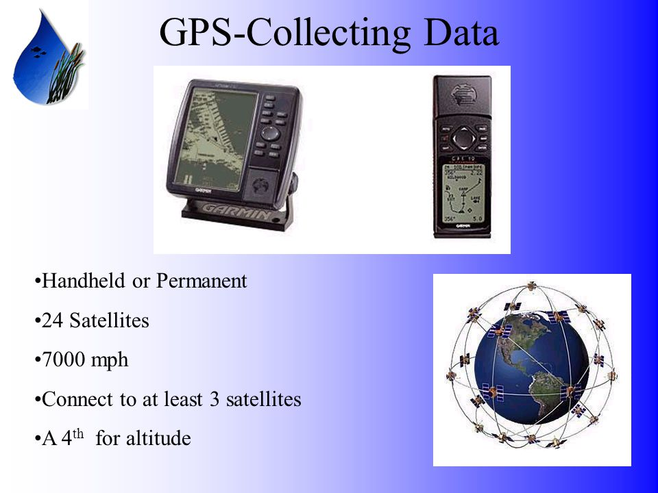 GPS-Collecting Data Handheld or Permanent 24 Satellites 7000 mph Connect to at least 3 satellites A 4 th for altitude