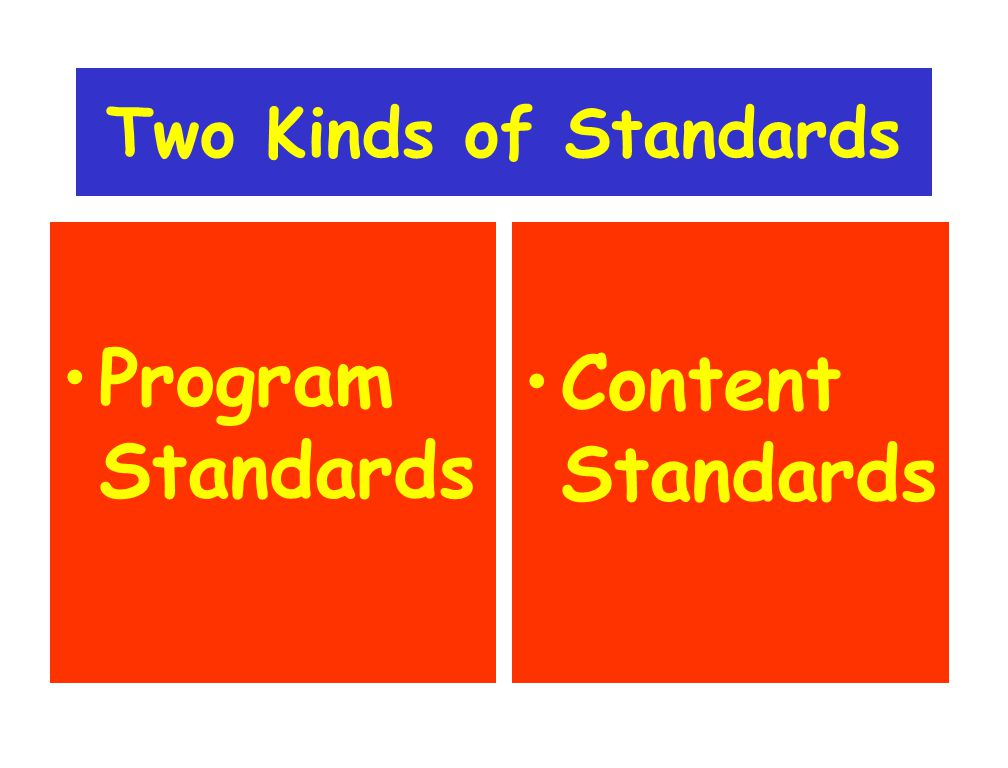 Content Standards Are: Developed with the expectation that children with disabilities have the supports and services in place to be successful in settings with typically developing peers