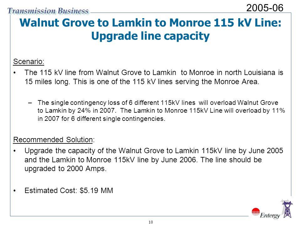 10 Walnut Grove to Lamkin to Monroe 115 kV Line: Upgrade line capacity Scenario: The 115 kV line from Walnut Grove to Lamkin to Monroe in north Louisiana is 15 miles long.