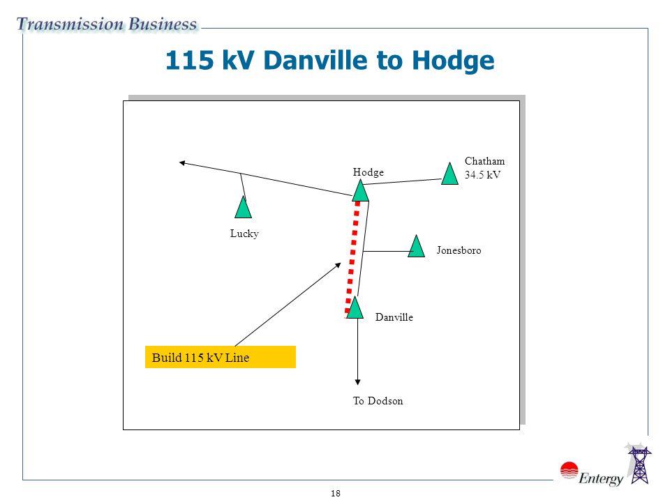 18 115 kV Danville to Hodge Lucky Hodge Danville To Dodson Jonesboro Chatham 34.5 kV Build 115 kV Line