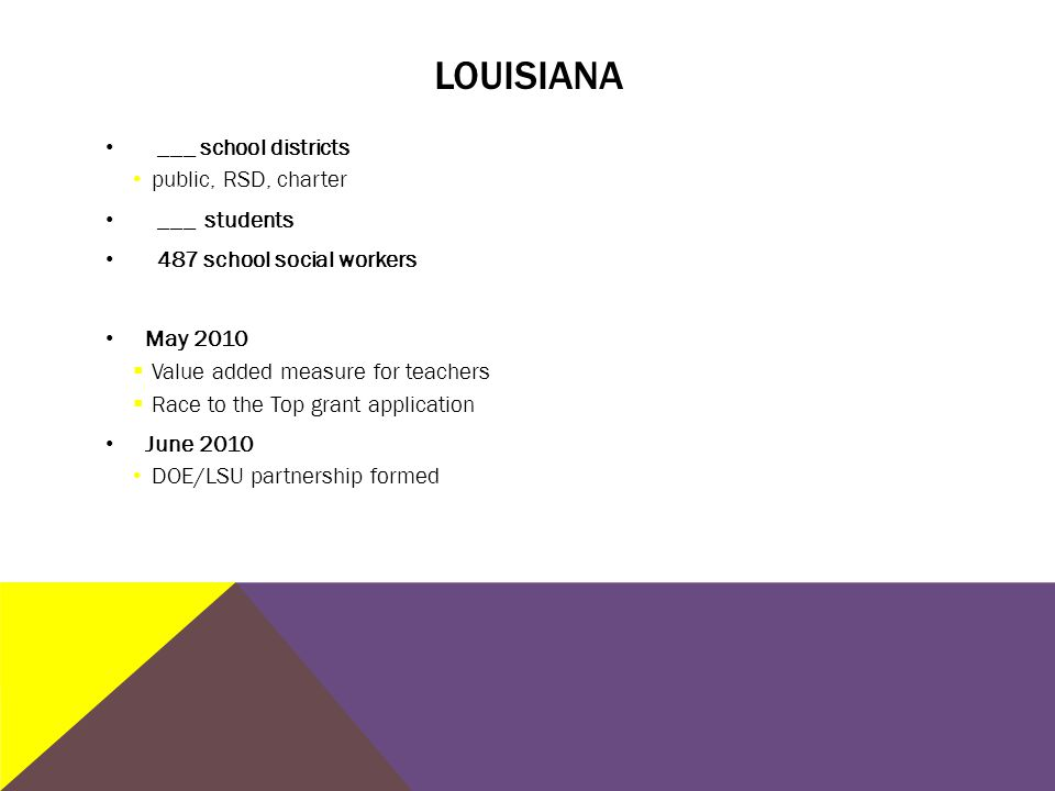 LOUISIANA ___ school districts public, RSD, charter ___ students 487 school social workers May 2010  Value added measure for teachers  Race to the Top grant application June 2010 DOE/LSU partnership formed