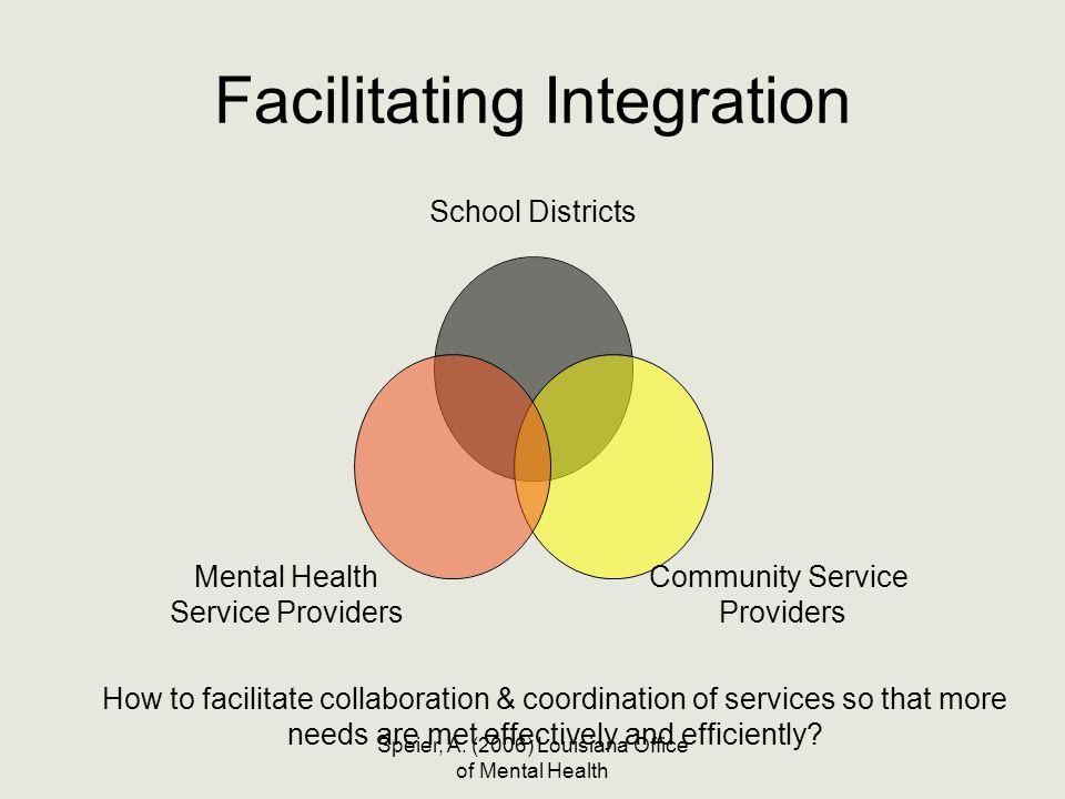 Speier, A. (2006) Louisiana Office of Mental Health Facilitating Integration School Districts Community Service Providers Mental Health Service Provid