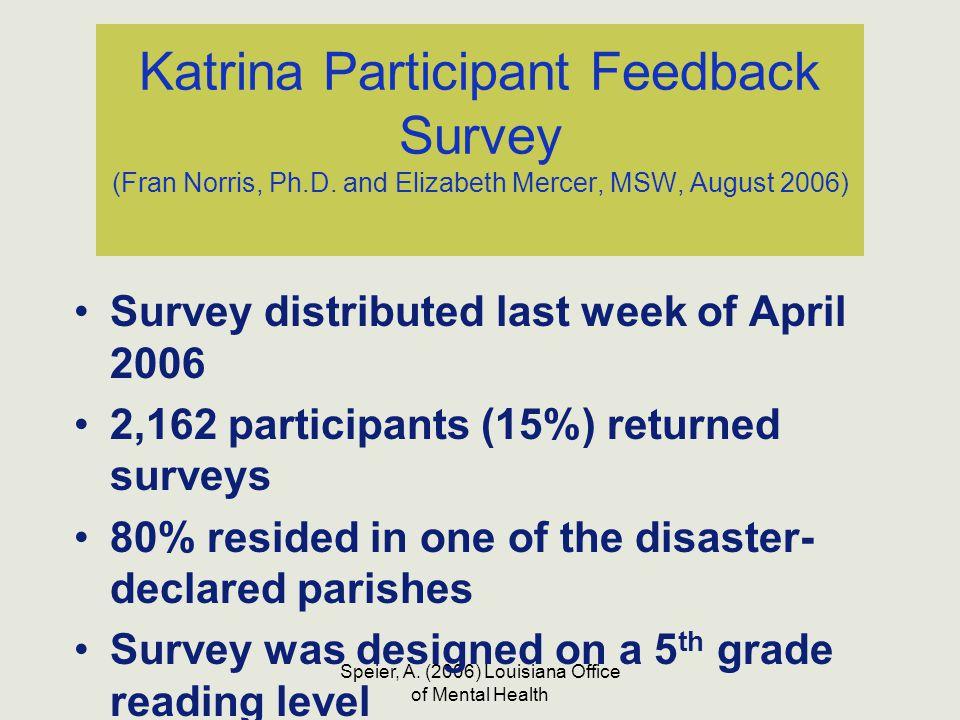 Speier, A. (2006) Louisiana Office of Mental Health Katrina Participant Feedback Survey (Fran Norris, Ph.D. and Elizabeth Mercer, MSW, August 2006) Su